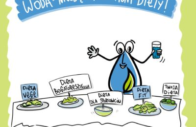Woda_Dieta 2 (Niestandardowy)